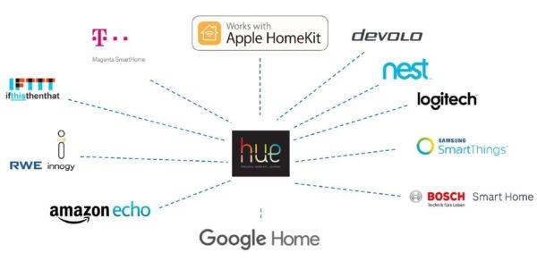 hue-kompatibilitat