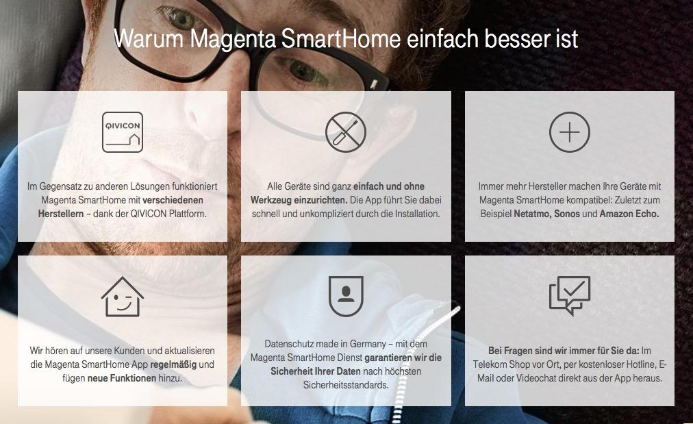 Telekom Smart Home Starterpaket Qivicon Zigbee Fur Eff 9 95