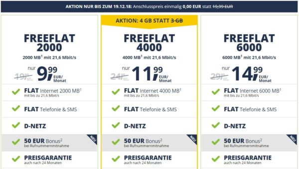 freenet fat