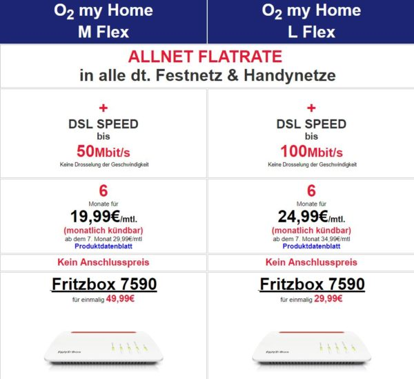 675574409b90 FRITZ!Box 7590 für eff. nur 80€ dank o2 DSL Vertrag ohne Laufzeit ...