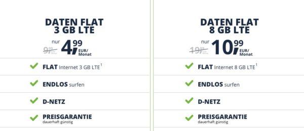 freenet Mobile Datenflat Ubersicht