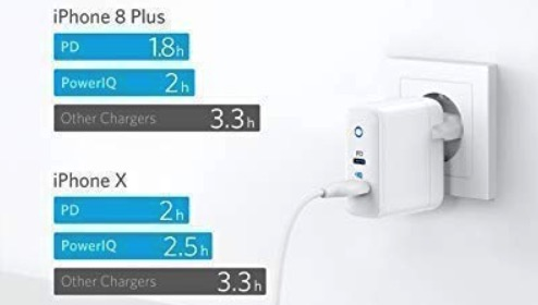 Anker Ladegeraet mit 30W Dual Port Power Delivery