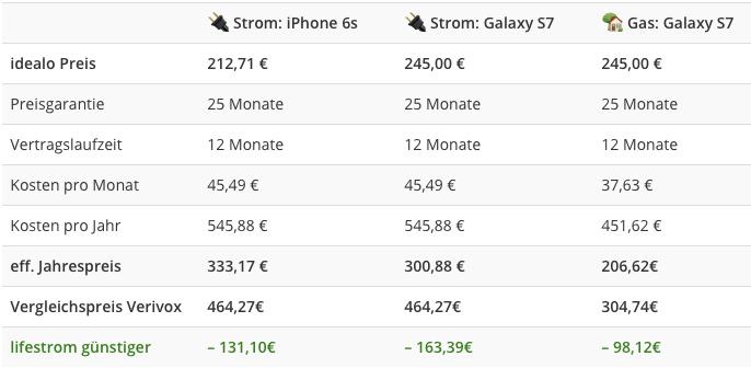 Lifestrom ueber 100 guenstiger als Verivox Samsung Galaxy S7  iPhone 6S als GRATIS Zugabe 2020 03 10 15 17
