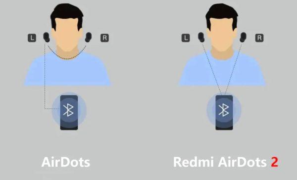Xiaomi Redmi AirDots 2 - kabellose Bluetooth In-Ear Kopfhörer