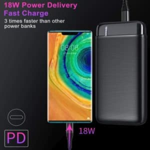 RIWNNI USB C Powerbank 20000mAh