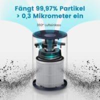 TCL Luftreiniger mit 3-fachem Filter-System