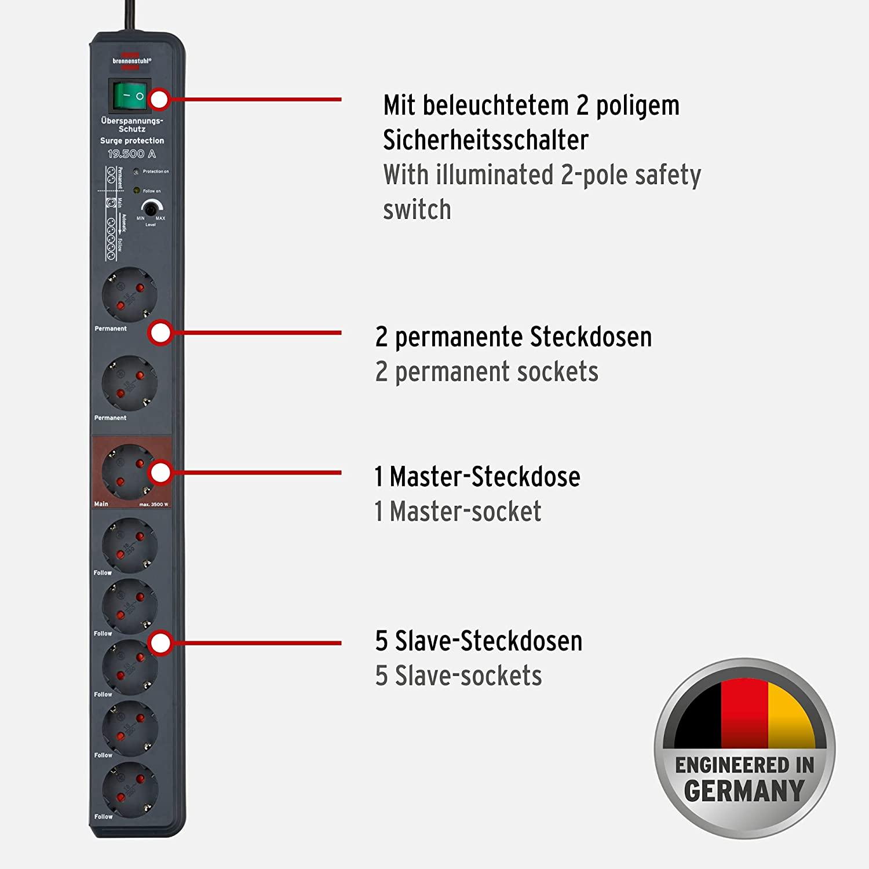 Brennenstuhl Secure Tec Steckdosenleiste