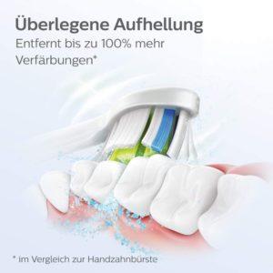 Philips Sonicare Original Aufsteckbuerste Optimal White