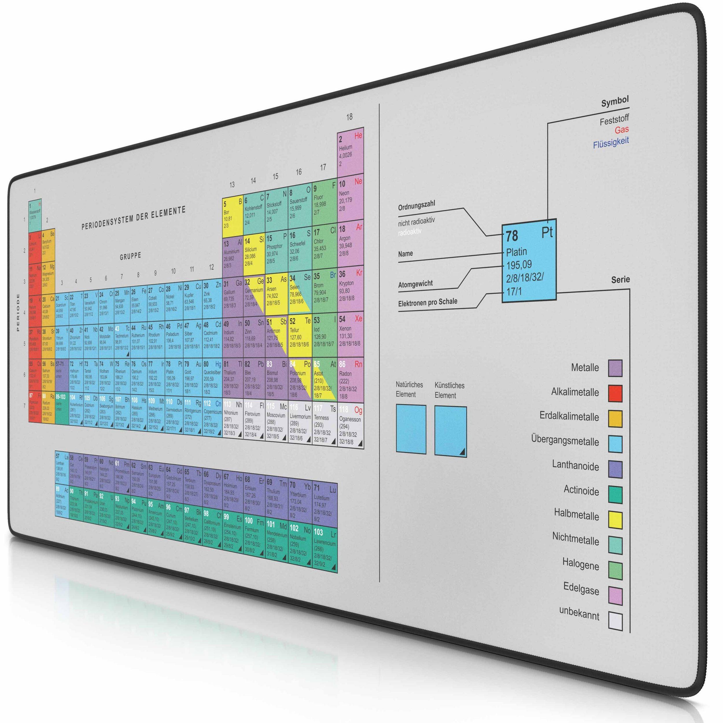 CSL Periodensystem Otto XXL Mauspad