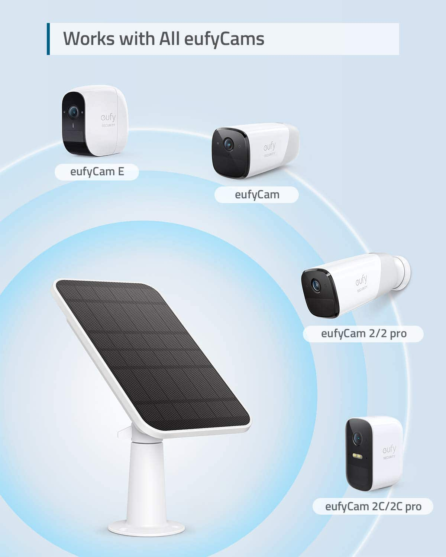 eufy Solarpanel sortiment